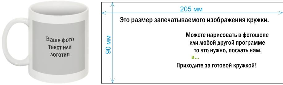 нанесение изображения на кружку: